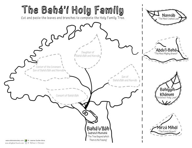 175_COLLAB_Leanna Guillen Mora _Melissa Charepoo_The Bahai Holy Family Tree
